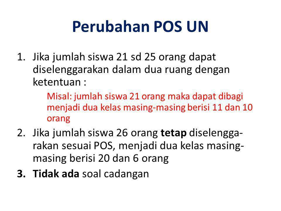 Perubahan POS UN Jika jumlah siswa 21 sd 25 orang dapat diselenggarakan dalam dua ruang dengan ketentuan :