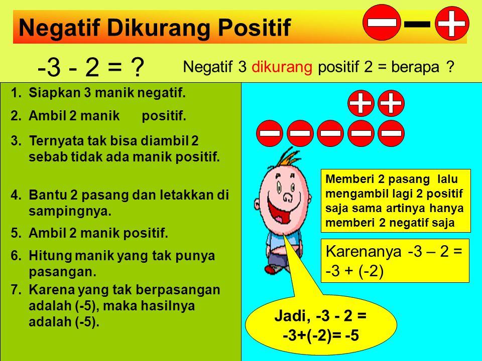 Negatif 3 dikurang positif 2 = berapa