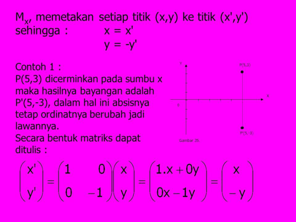 Mx, memetakan setiap titik (x,y) ke titik (x ,y ) sehingga : x = x