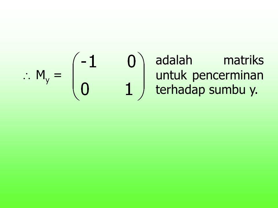 adalah matriks untuk pencerminan terhadap sumbu y.