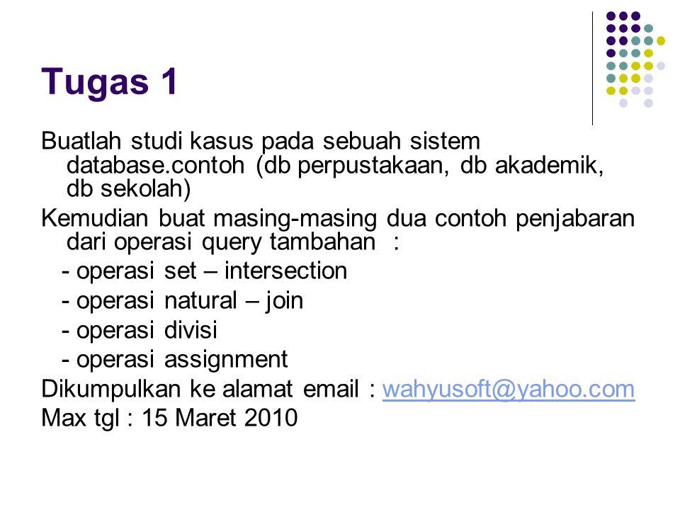 Tugas 1 Buatlah studi kasus pada sebuah sistem database.contoh (db perpustakaan, db akademik, db sekolah)
