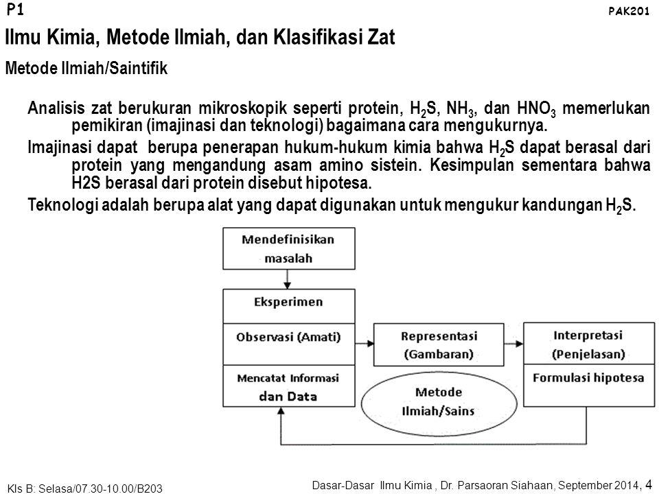 Ilmu Kimia, Metode Ilmiah, dan Klasifikasi Zat