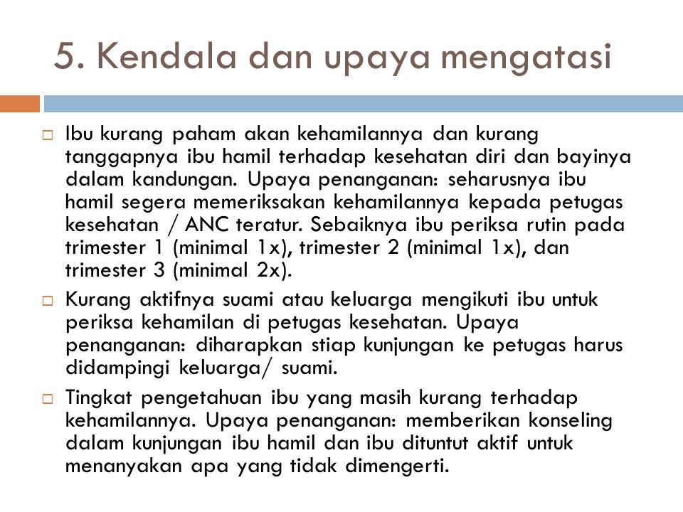 5. Kendala dan upaya mengatasi