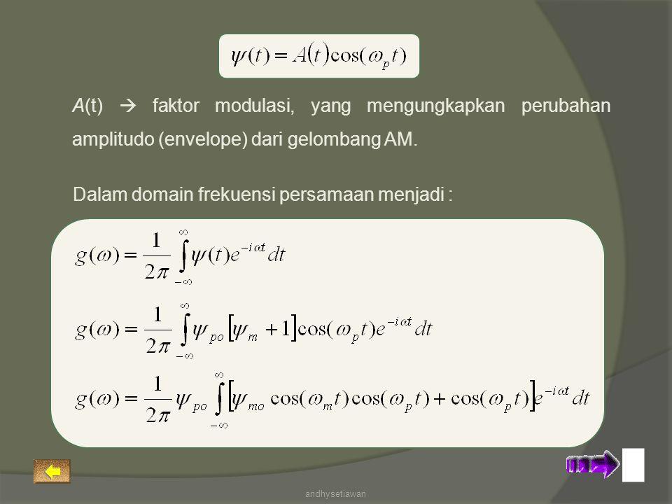Dalam domain frekuensi persamaan menjadi :