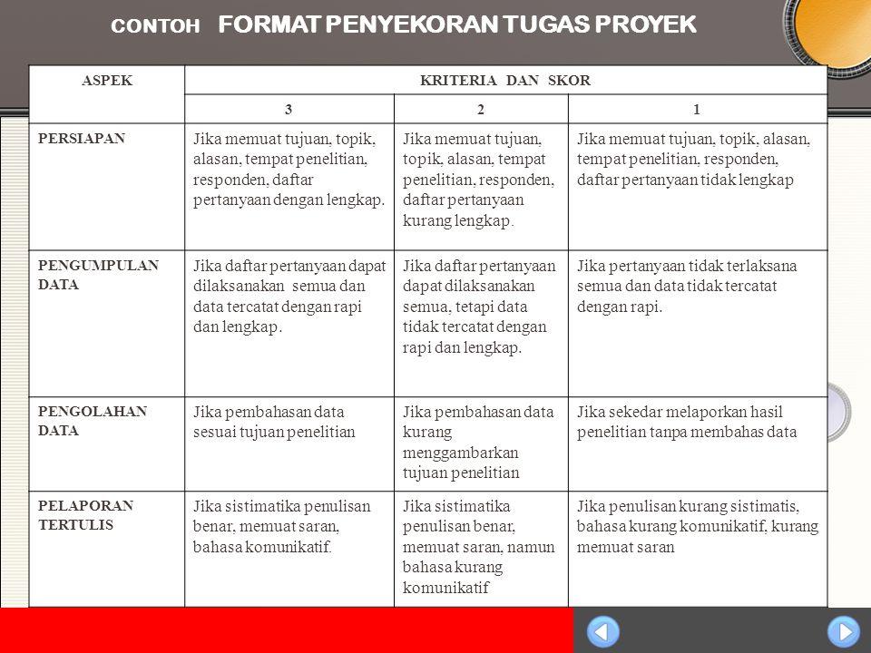 CONTOH FORMAT PENYEKORAN TUGAS PROYEK
