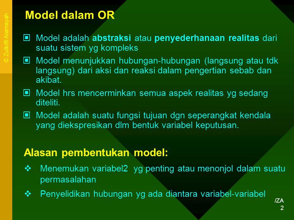 Model dalam OR Alasan pembentukan model: