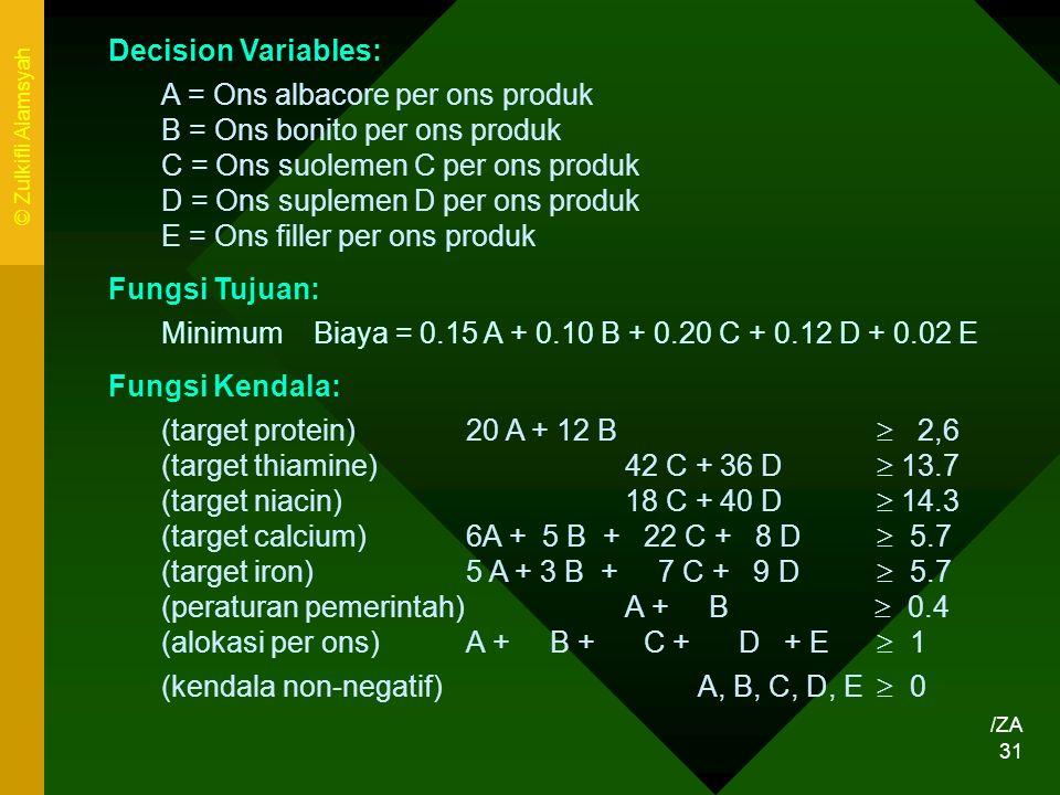 A = Ons albacore per ons produk B = Ons bonito per ons produk