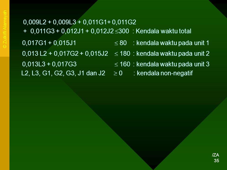 + 0,011G3 + 0,012J1 + 0,012J2 300 : Kendala waktu total