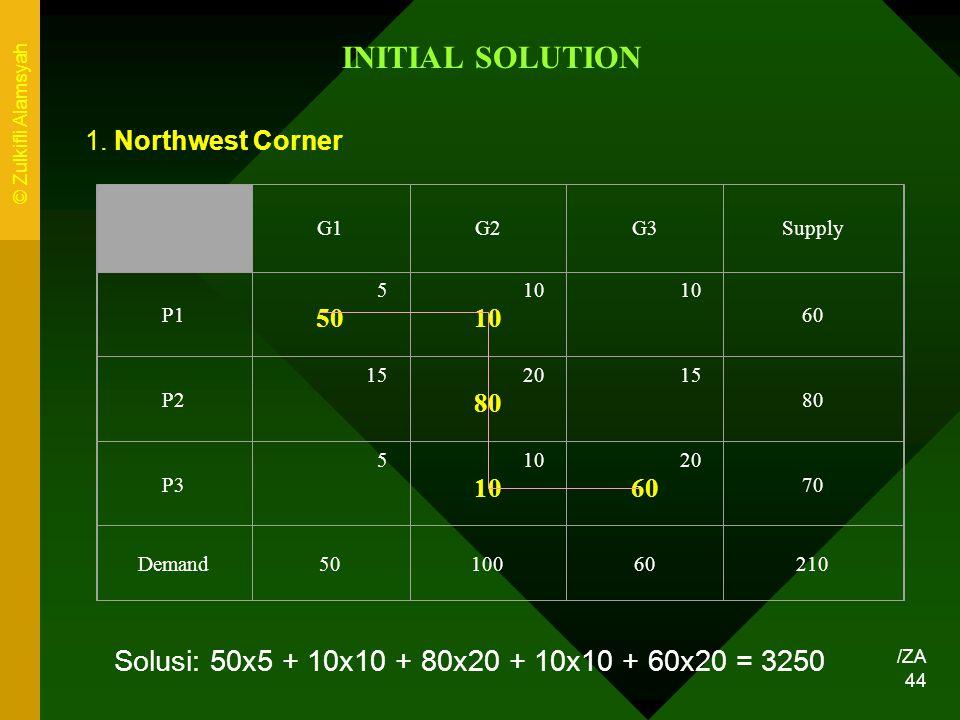 INITIAL SOLUTION Solusi: 50x5 + 10x10 + 80x20 + 10x10 + 60x20 = 3250