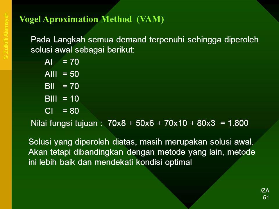 Vogel Aproximation Method (VAM)
