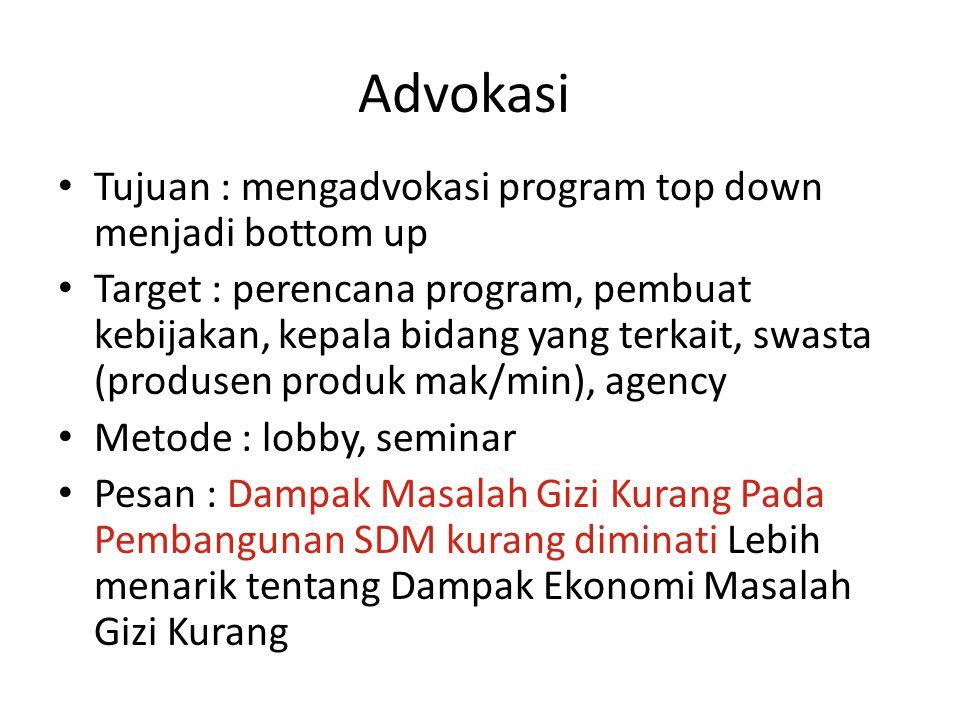 Advokasi Tujuan : mengadvokasi program top down menjadi bottom up