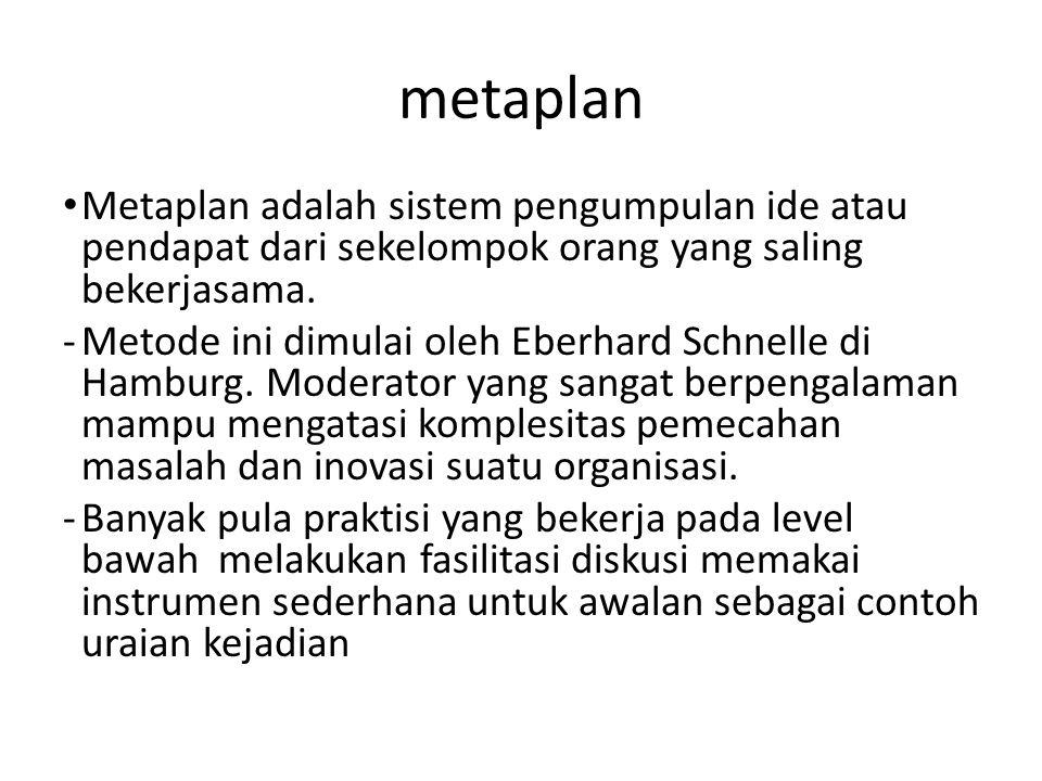 metaplan Metaplan adalah sistem pengumpulan ide atau pendapat dari sekelompok orang yang saling bekerjasama.