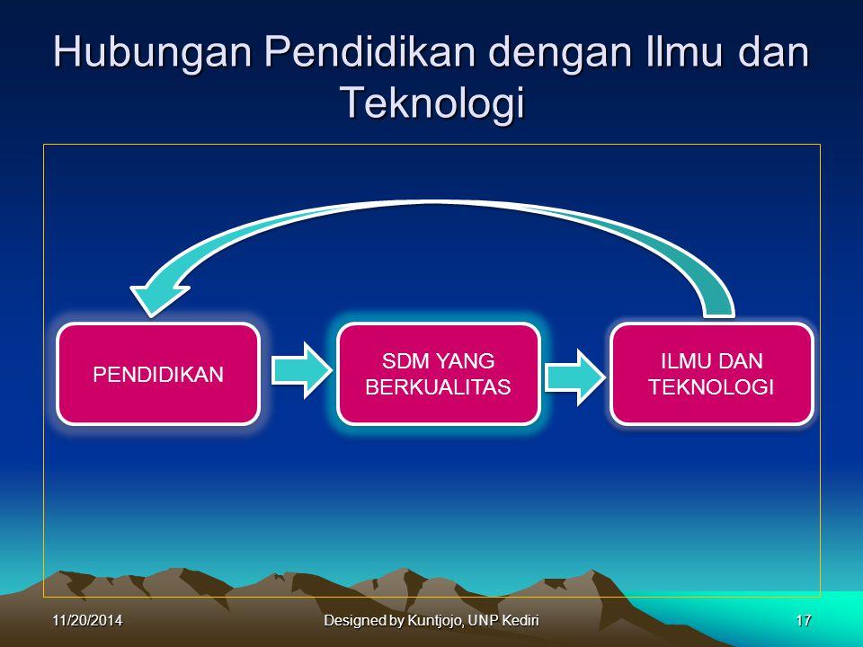 Hubungan Pendidikan dengan Ilmu dan Teknologi