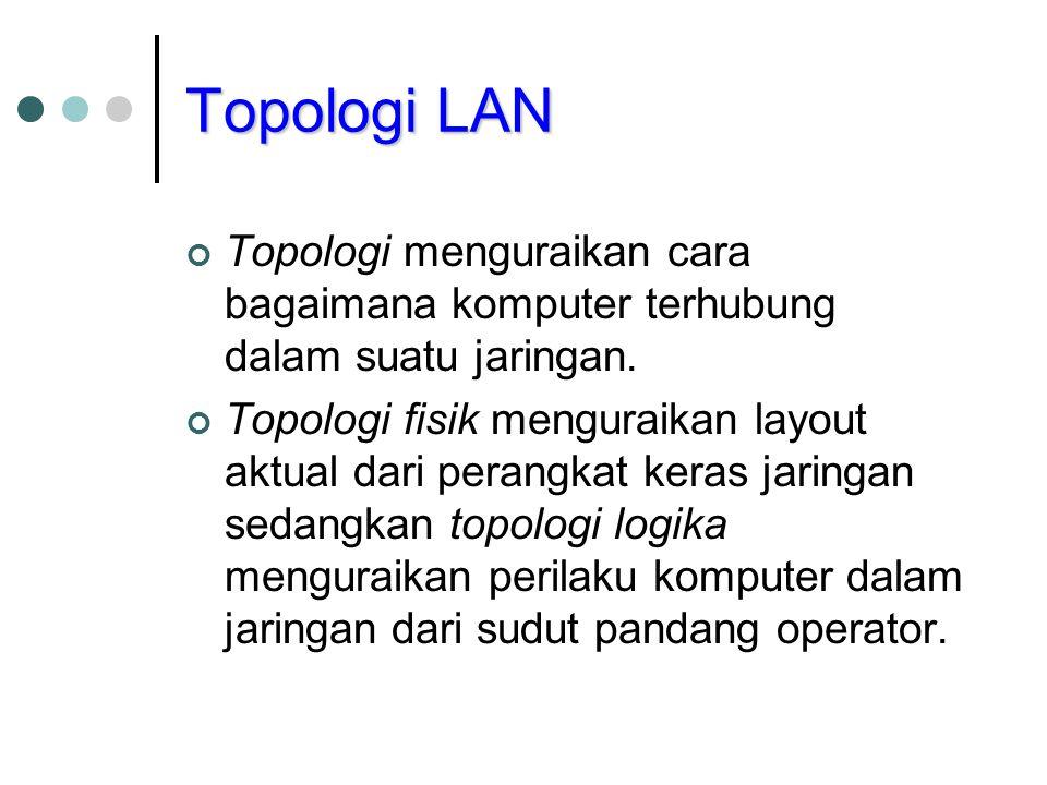 Topologi LAN Topologi menguraikan cara bagaimana komputer terhubung dalam suatu jaringan.