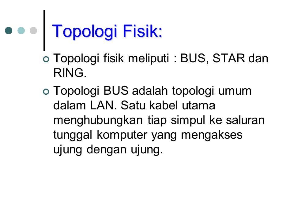 Topologi Fisik: Topologi fisik meliputi : BUS, STAR dan RING.