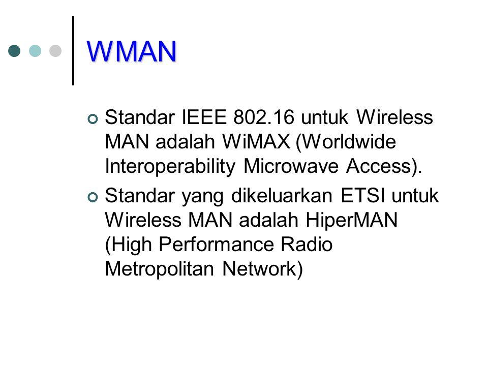 WMAN Standar IEEE 802.16 untuk Wireless MAN adalah WiMAX (Worldwide Interoperability Microwave Access).