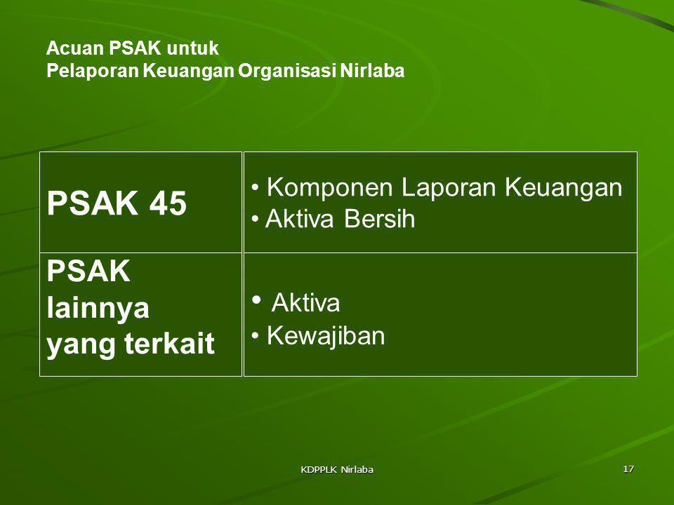 PSAK 45 Aktiva PSAK lainnya yang terkait Komponen Laporan Keuangan