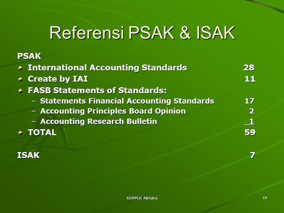 Referensi PSAK & ISAK PSAK International Accounting Standards 28