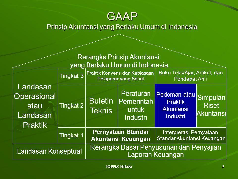GAAP Prinsip Akuntansi yang Berlaku Umum di Indonesia