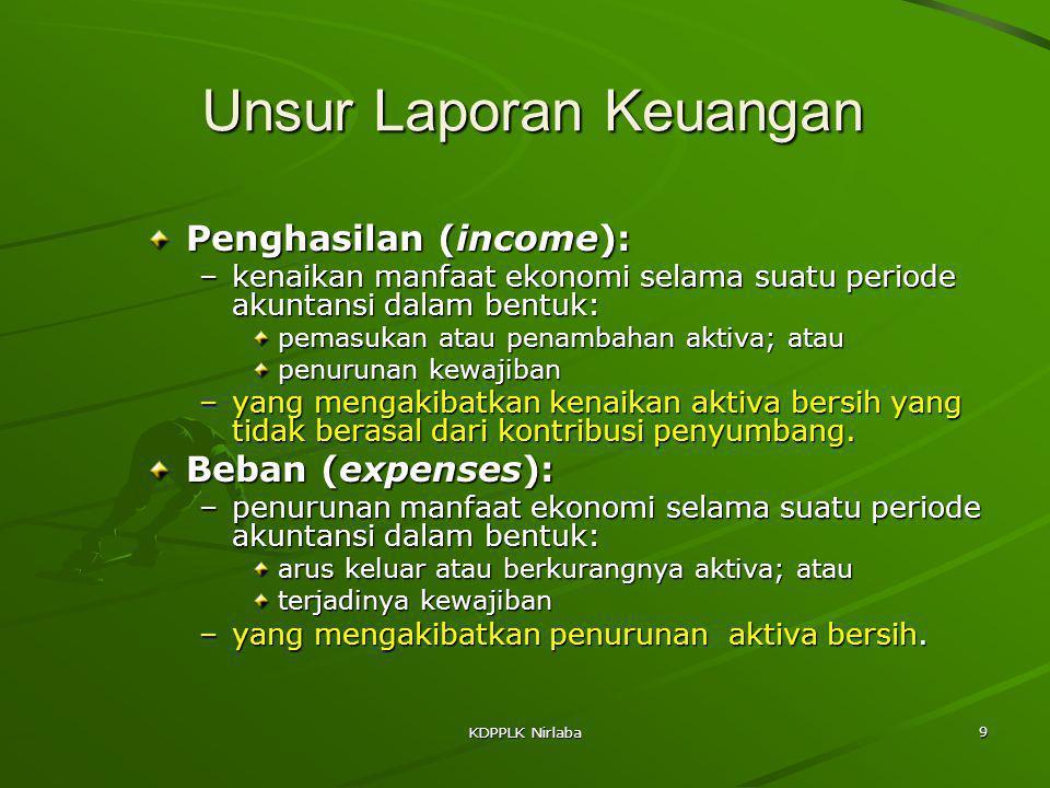 Unsur Laporan Keuangan
