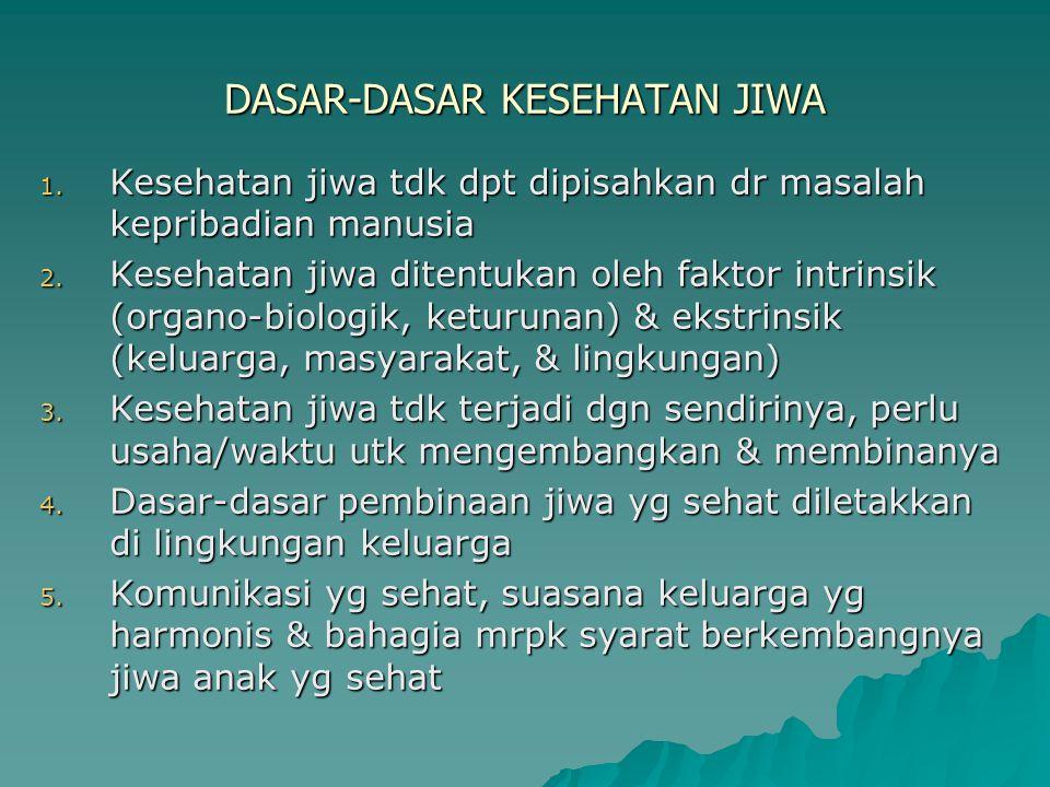 DASAR-DASAR KESEHATAN JIWA