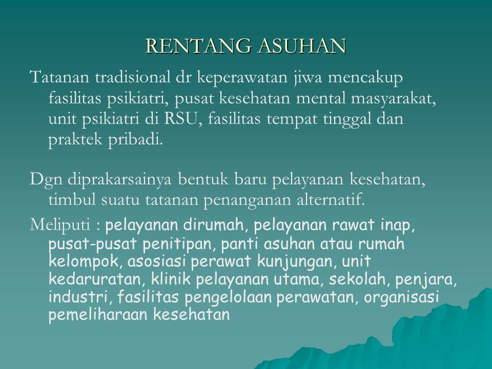 RENTANG ASUHAN
