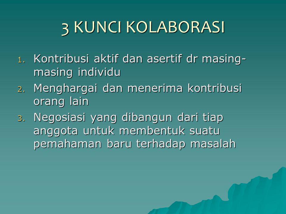 3 KUNCI KOLABORASI Kontribusi aktif dan asertif dr masing-masing individu. Menghargai dan menerima kontribusi orang lain.