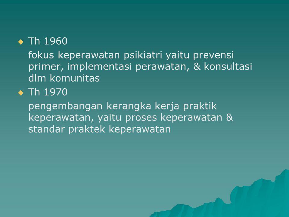 Th 1960 fokus keperawatan psikiatri yaitu prevensi primer, implementasi perawatan, & konsultasi dlm komunitas.