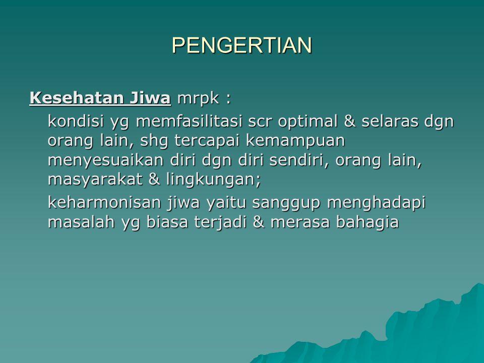 PENGERTIAN Kesehatan Jiwa mrpk :