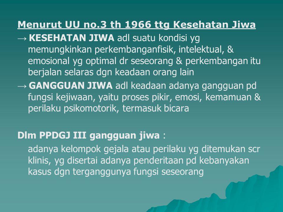 Menurut UU no.3 th 1966 ttg Kesehatan Jiwa