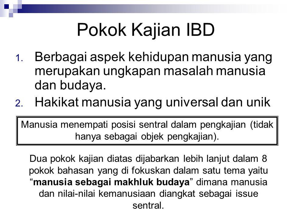 Pokok Kajian IBD Berbagai aspek kehidupan manusia yang merupakan ungkapan masalah manusia dan budaya.