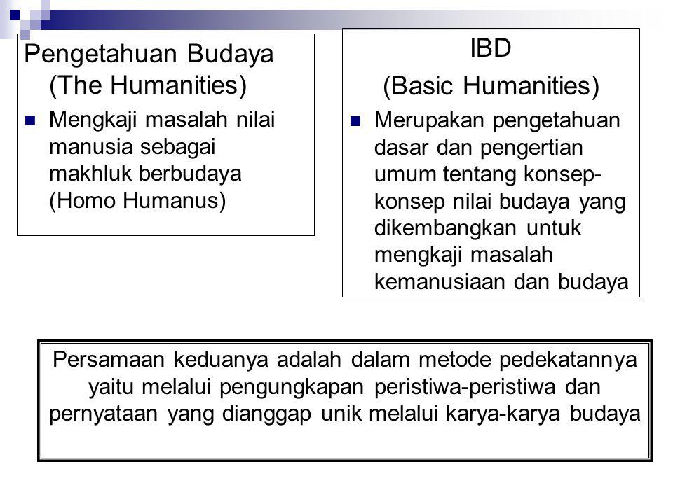 Pengetahuan Budaya (The Humanities)
