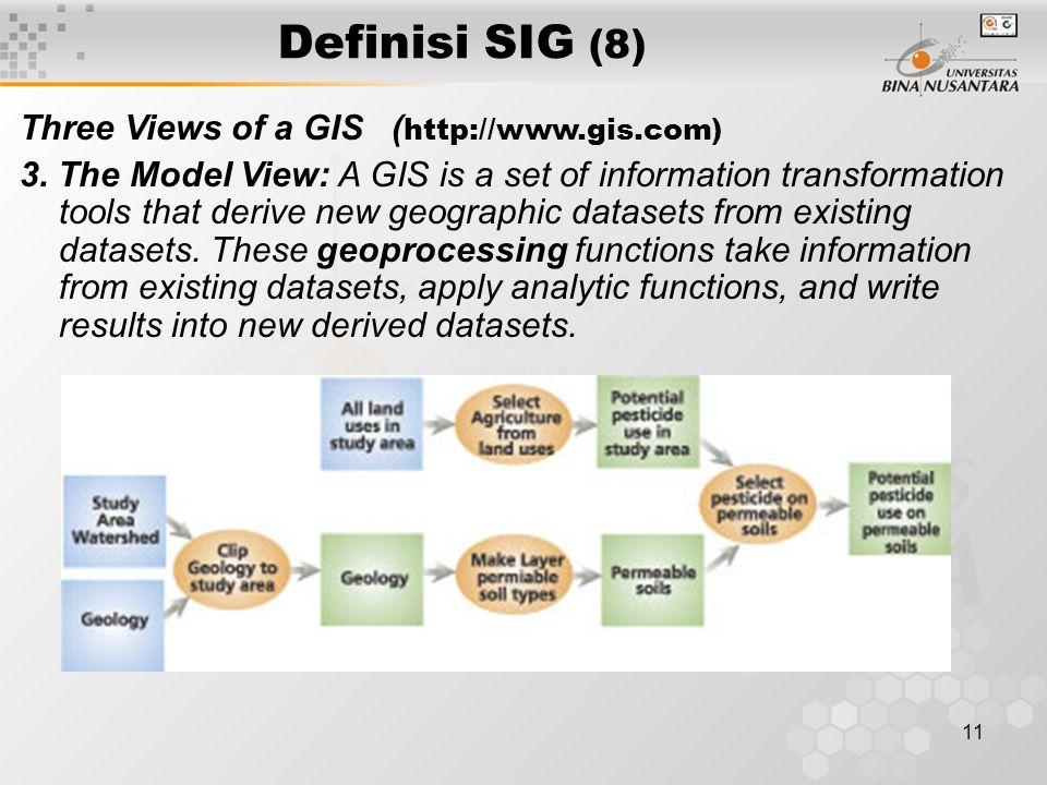 Definisi SIG (8) Three Views of a GIS (http://www.gis.com)