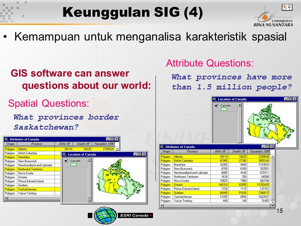 Keunggulan SIG (4) Kemampuan untuk menganalisa karakteristik spasial