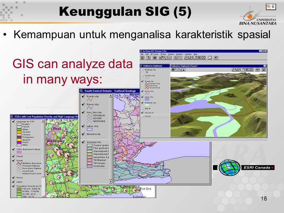 GIS can analyze data in many ways: