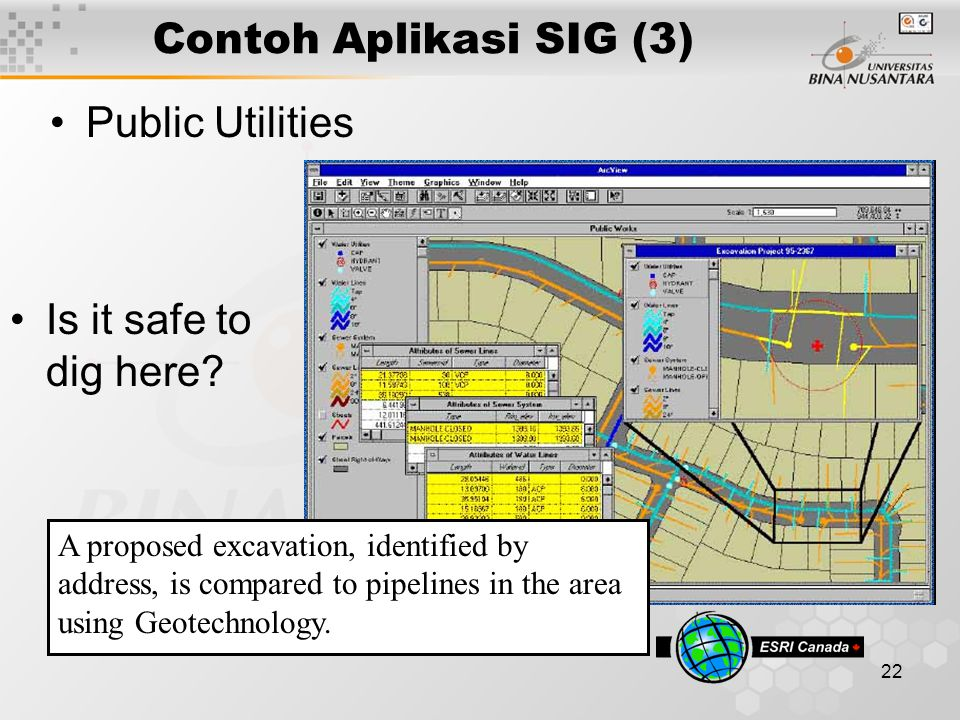 Contoh Aplikasi SIG (3) Public Utilities Is it safe to dig here