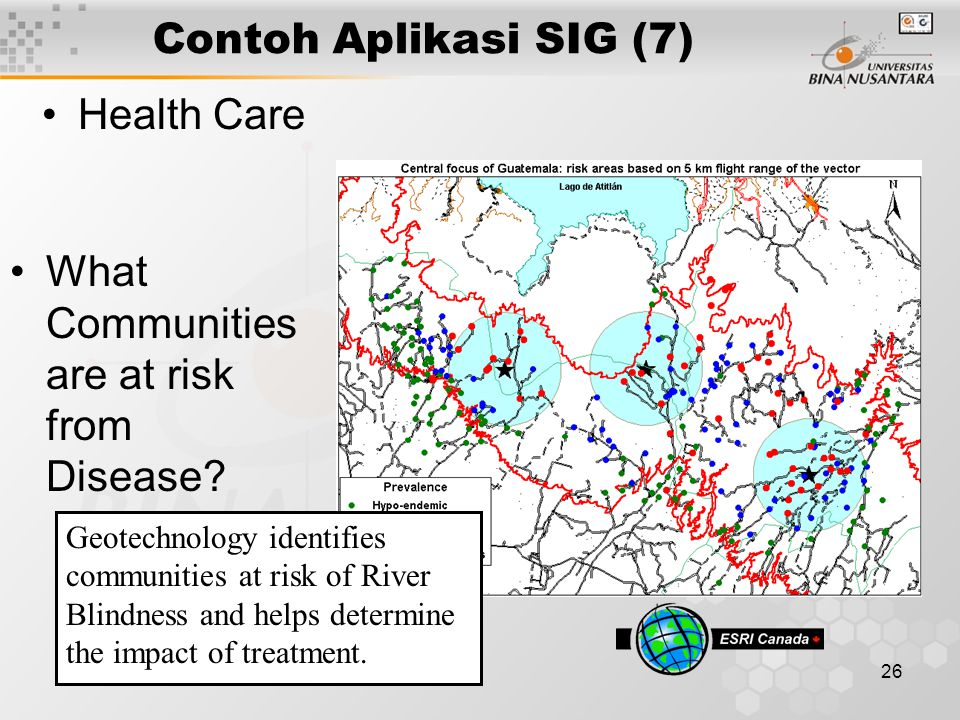 What Communities are at risk from Disease