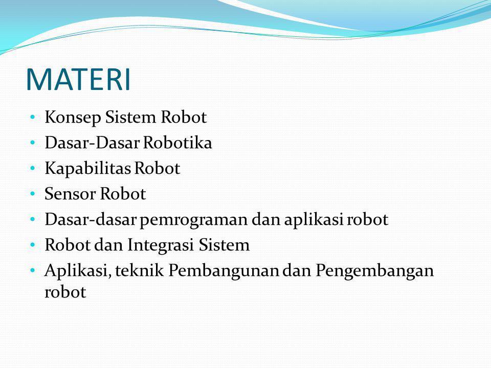 MATERI Konsep Sistem Robot Dasar-Dasar Robotika Kapabilitas Robot