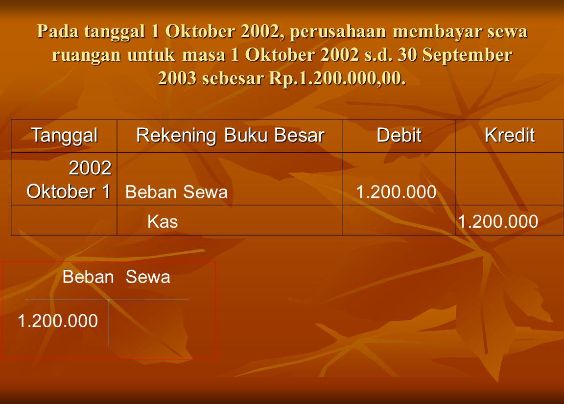 Pada tanggal 1 Oktober 2002, perusahaan membayar sewa ruangan untuk masa 1 Oktober 2002 s.d. 30 September 2003 sebesar Rp.1.200.000,00.