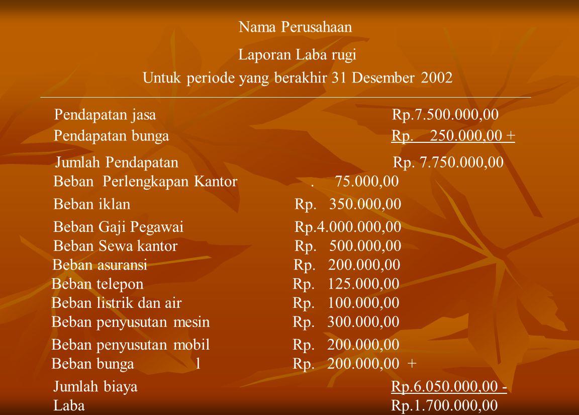 Nama Perusahaan Laporan Laba rugi. Untuk periode yang berakhir 31 Desember 2002. Pendapatan jasa Rp.7.500.000,00.