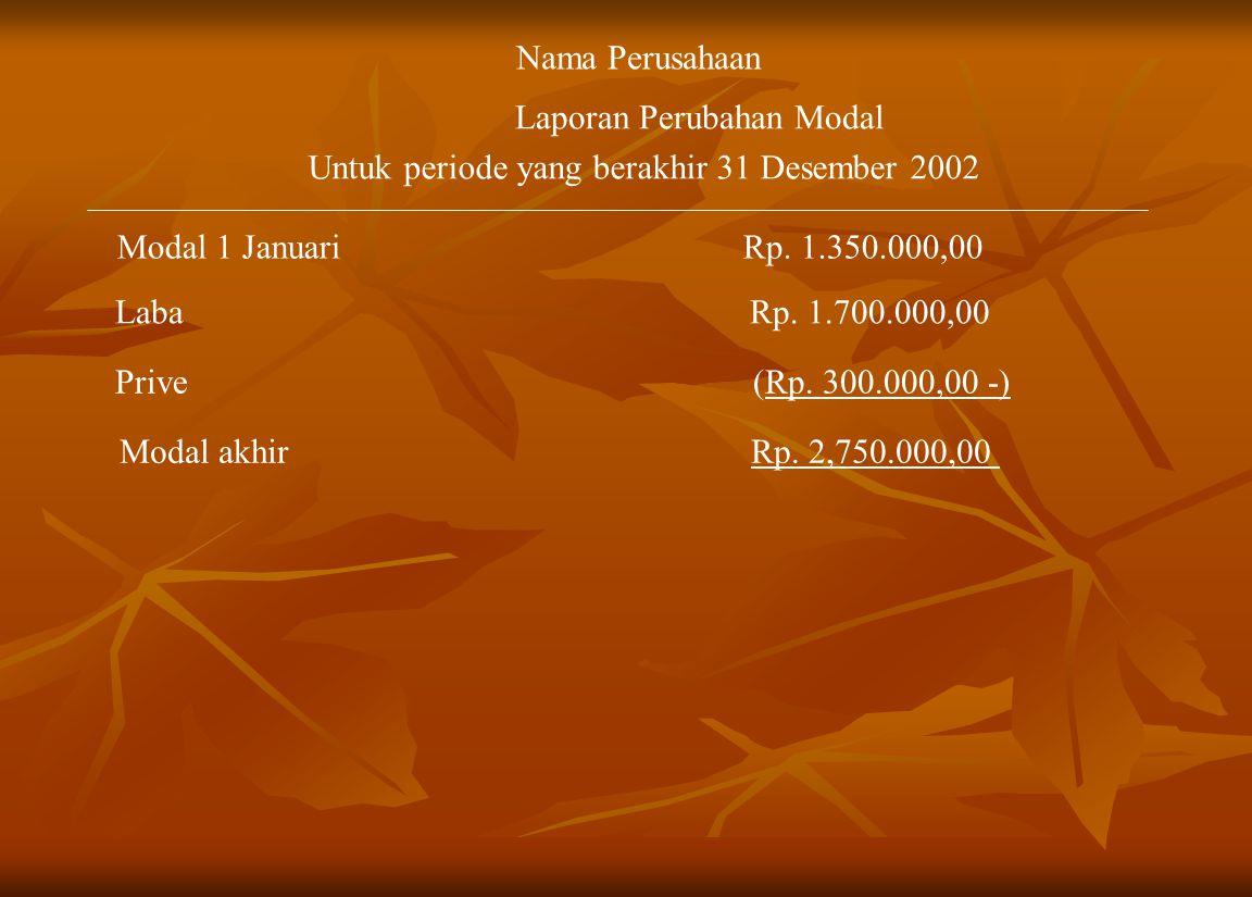 Nama Perusahaan Laporan Perubahan Modal. Untuk periode yang berakhir 31 Desember 2002. Modal 1 Januari Rp. 1.350.000,00.