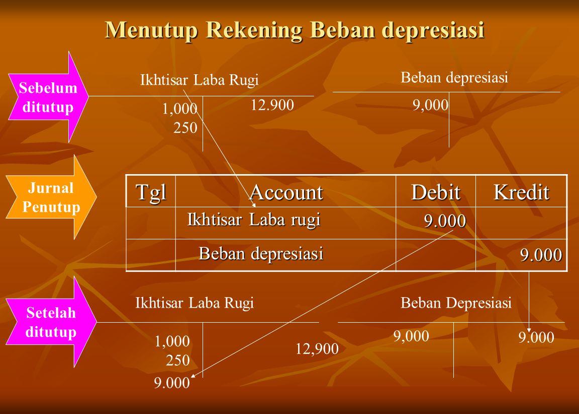 Menutup Rekening Beban depresiasi