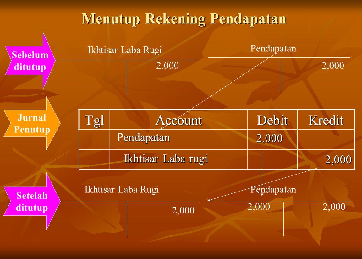 Menutup Rekening Pendapatan