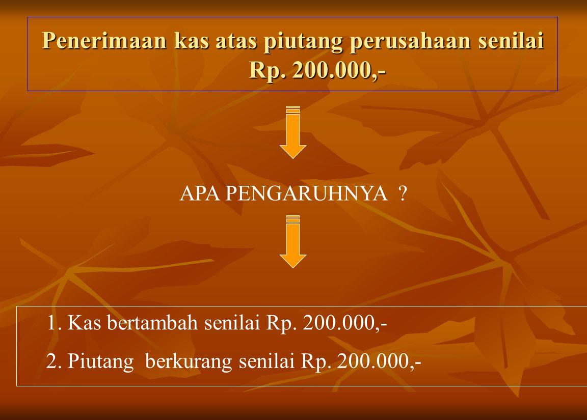 Penerimaan kas atas piutang perusahaan senilai Rp. 200.000,-