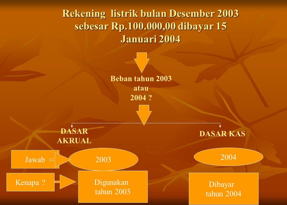 Rekening listrik bulan Desember 2003 sebesar Rp. 100