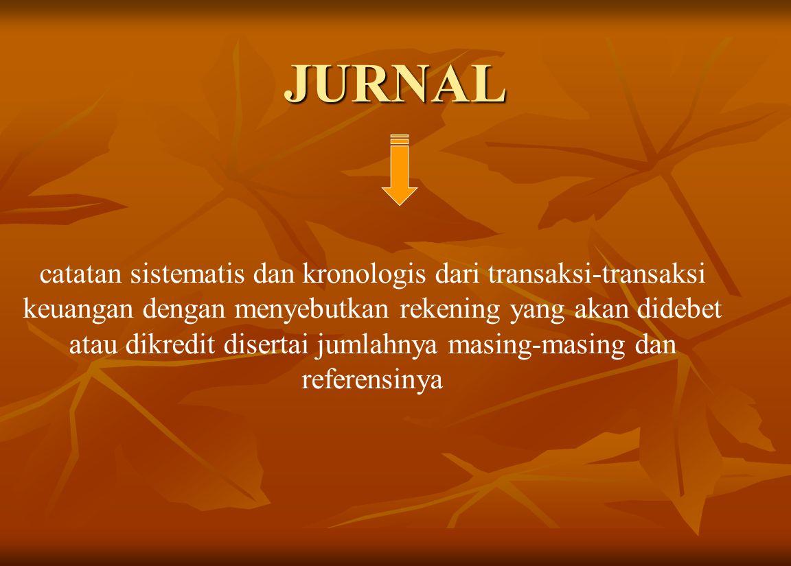 JURNAL catatan sistematis dan kronologis dari transaksi-transaksi