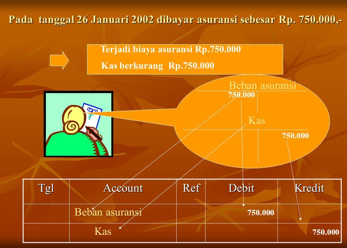 Pada tanggal 26 Januari 2002 dibayar asuransi sebesar Rp. 750.000,-
