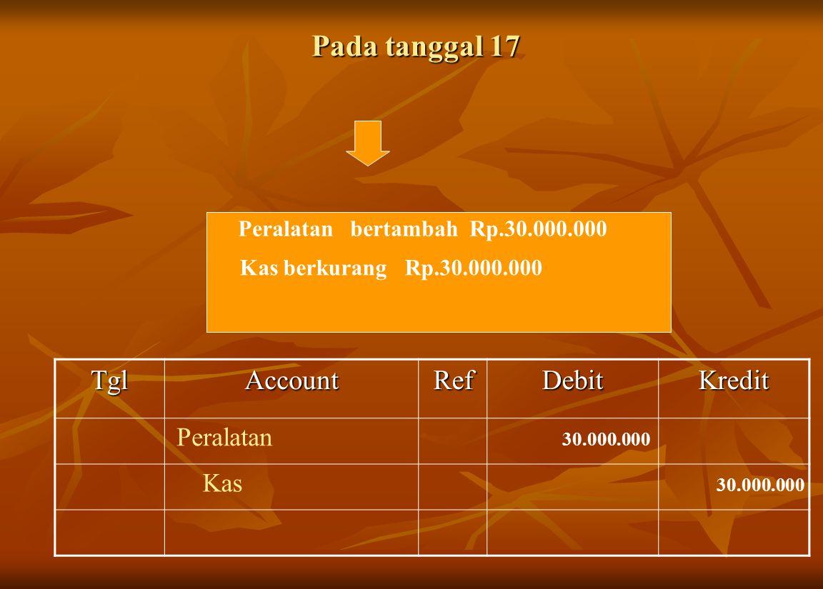 Pada tanggal 17 Tgl Account Ref Debit Kredit Peralatan Kas