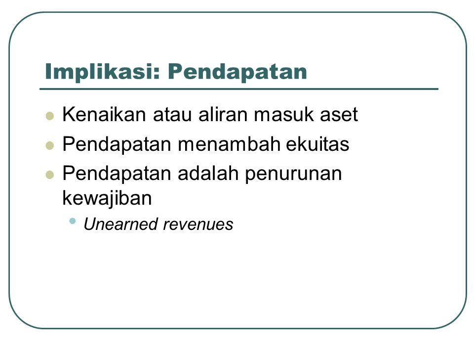 Implikasi: Pendapatan
