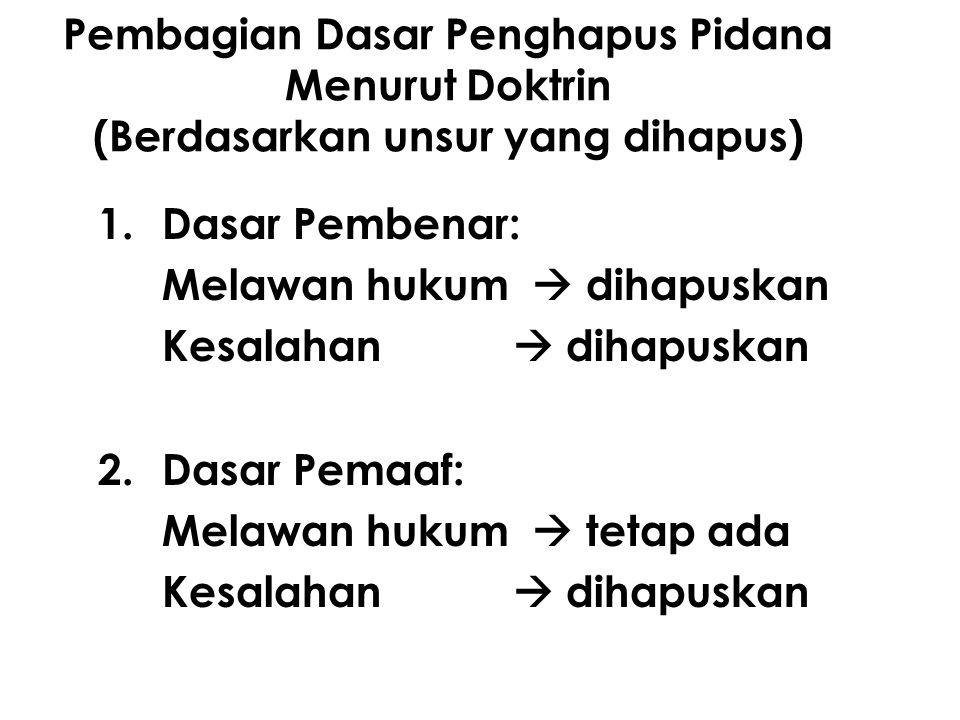 Pembagian Dasar Penghapus Pidana Menurut Doktrin (Berdasarkan unsur yang dihapus)